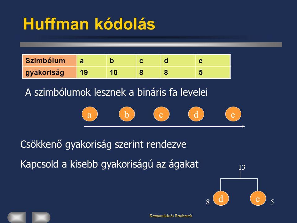 Kommunikációs Rendszerek Huffman kódolás Szimbólum abcde gyakoriság 1910885 abcde de 85 13 A szimbólumok lesznek a bináris fa levelei Csökkenő gyakori