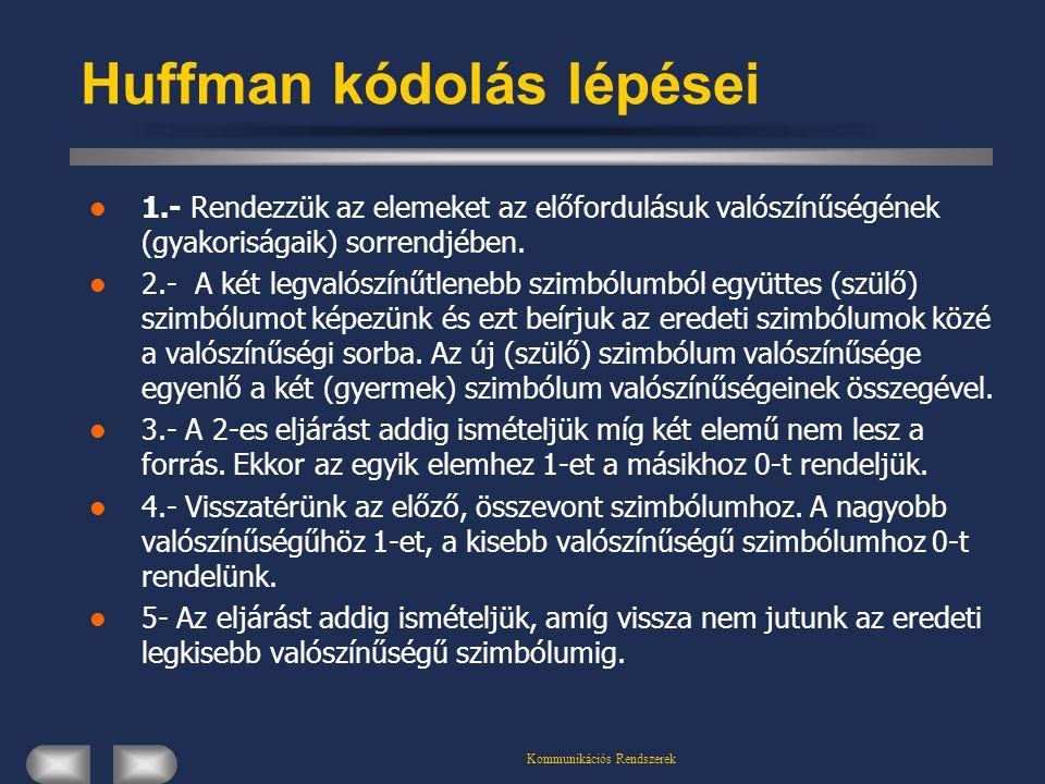 Kommunikációs Rendszerek Huffman kódolás lépései 1.- Rendezzük az elemeket az előfordulásuk valószínűségének (gyakoriságaik) sorrendjében. 2.- A két l