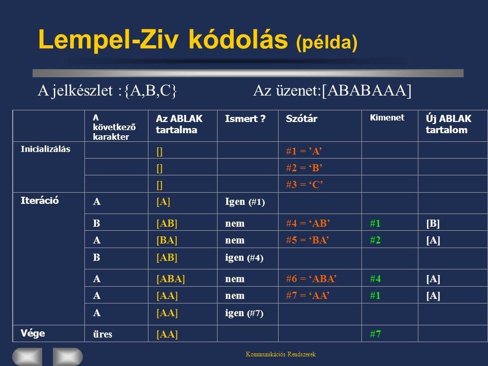 Kommunikációs Rendszerek Lempel-Ziv kódolás (példa) A jelkészlet :{A,B,C}Az üzenet:[ABABAAA] A következő karakter Az ABLAK tartalma Ismert ?Szótár Kim