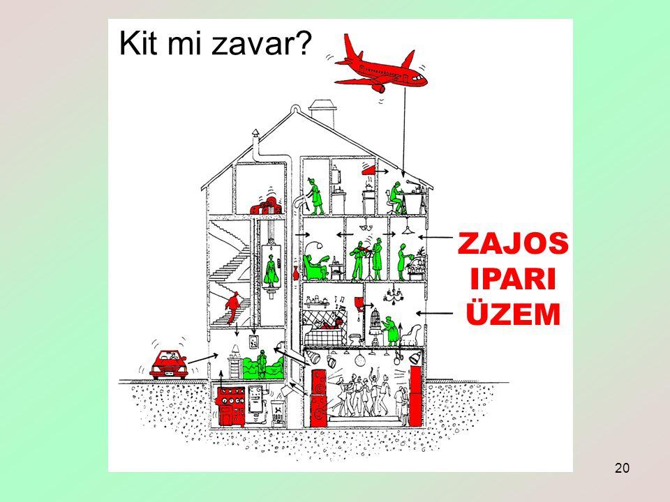 20 Vasúti zajtérkép ZAJOS IPARI ÜZEM Kit mi zavar?