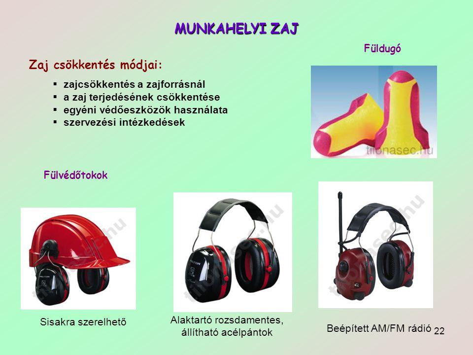 22 MUNKAHELYI ZAJ Zaj csökkentés módjai:  zajcsökkentés a zajforrásnál  a zaj terjedésének csökkentése  egyéni védőeszközök használata  szervezési