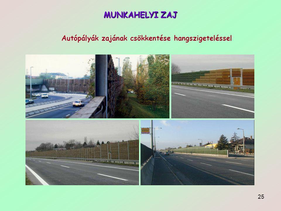 25 MUNKAHELYI ZAJ Autópályák zajának csökkentése hangszigeteléssel