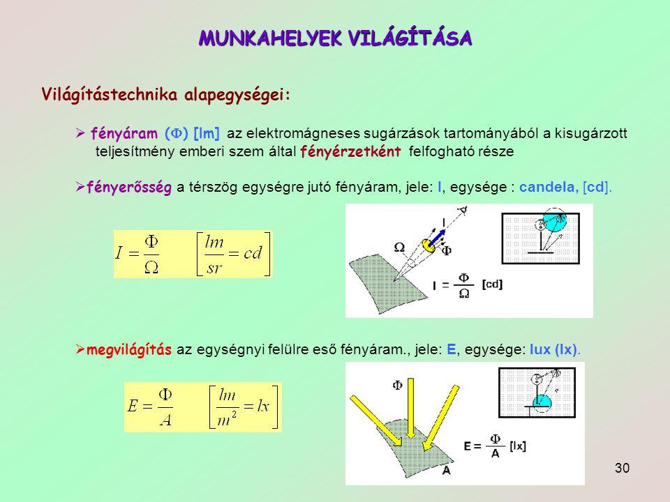30 MUNKAHELYEK VILÁGÍTÁSA Világítástechnika alapegységei:  fényáram (  ) [lm] az elektromágneses sugárzások tartományából a kisugárzott teljesítmény
