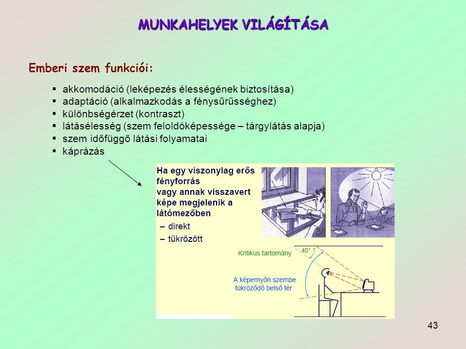43 MUNKAHELYEK VILÁGÍTÁSA Emberi szem funkciói:  akkomodáció (leképezés élességének biztosítása)  adaptáció (alkalmazkodás a fénysűrűsséghez)  külö