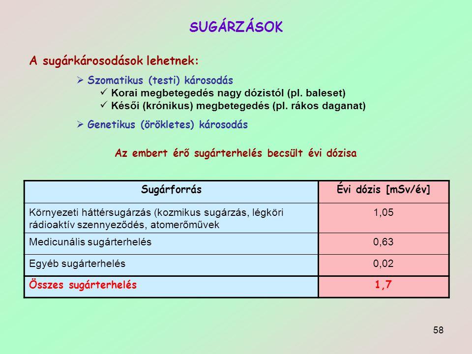 58 SUGÁRZÁSOK A sugárkárosodások lehetnek:  Szomatikus (testi) károsodás Korai megbetegedés nagy dózistól (pl. baleset) Késői (krónikus) megbetegedés