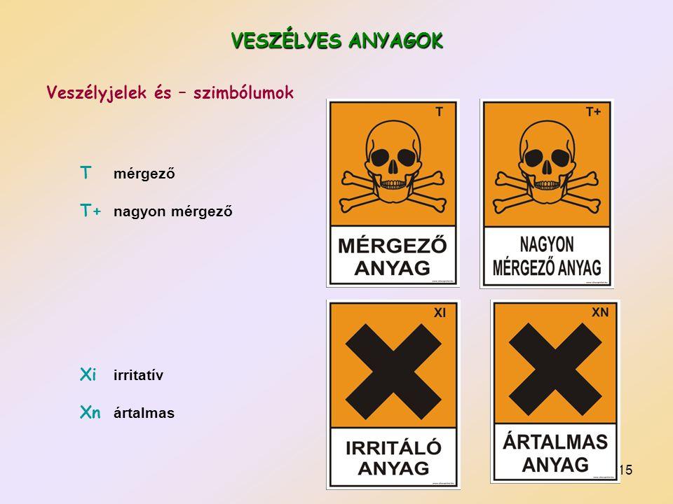 15 VESZÉLYES ANYAGOK Veszélyjelek és – szimbólumok T mérgező T+ nagyon mérgező Xi irritatív Xn ártalmas
