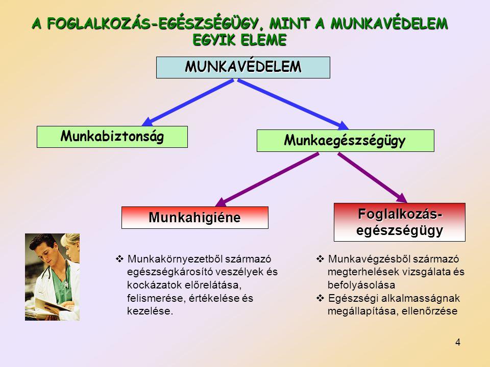 25 VESZÉLYES ANYAGOK ToxicitásLD 50 mg/ttkgLetális emberen p.o.