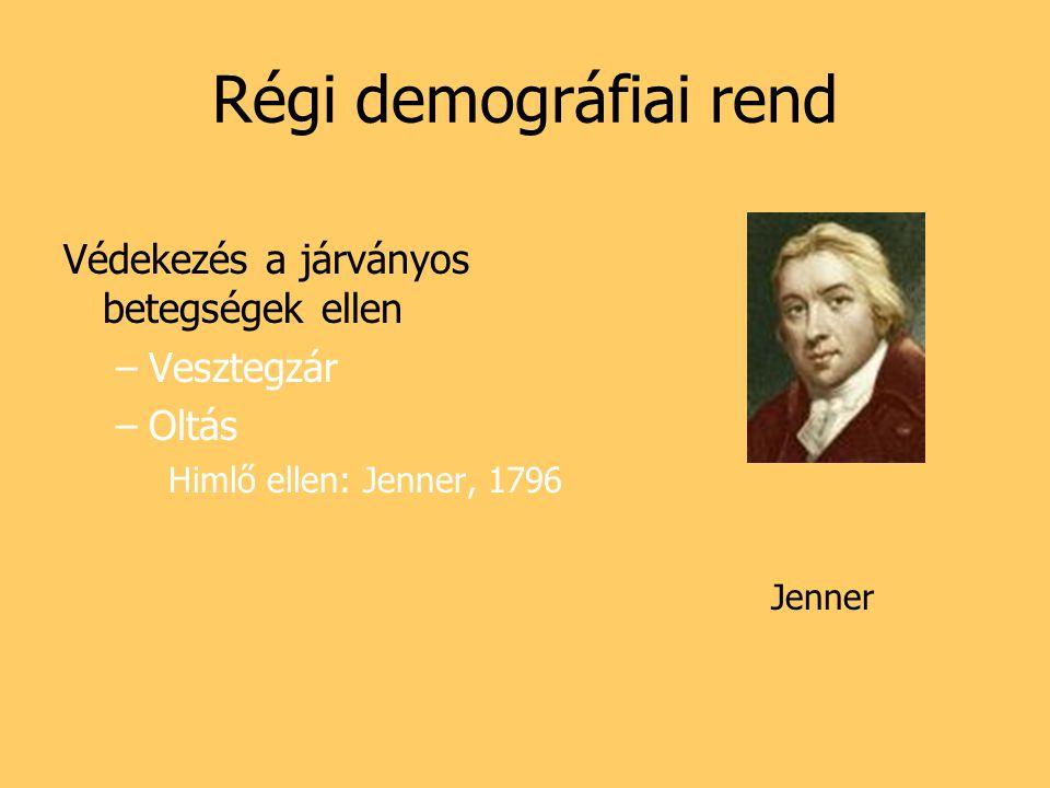 Régi demográfiai rend Védekezés a járványos betegségek ellen –Vesztegzár –Oltás Himlő ellen: Jenner, 1796 Jenner