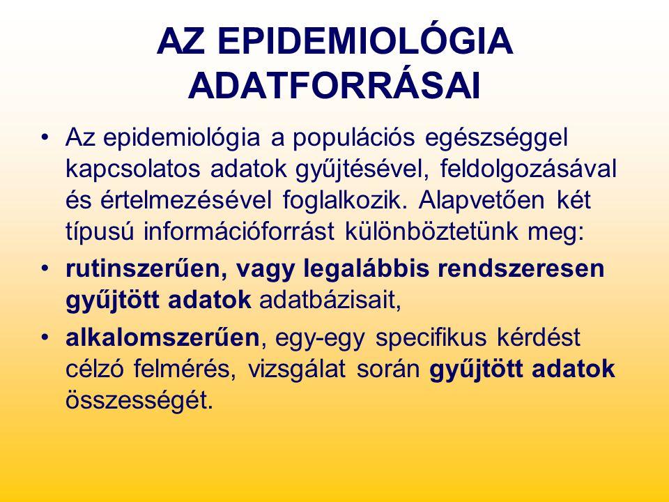 AZ EPIDEMIOLÓGIA ADATFORRÁSAI Az epidemiológia a populációs egészséggel kapcsolatos adatok gyűjtésével, feldolgozásával és értelmezésével foglalkozik.