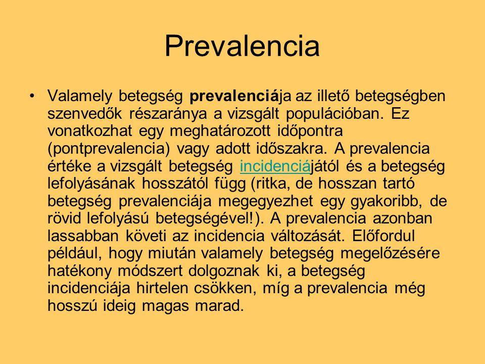 Prevalencia Valamely betegség prevalenciája az illető betegségben szenvedők részaránya a vizsgált populációban. Ez vonatkozhat egy meghatározott időpo
