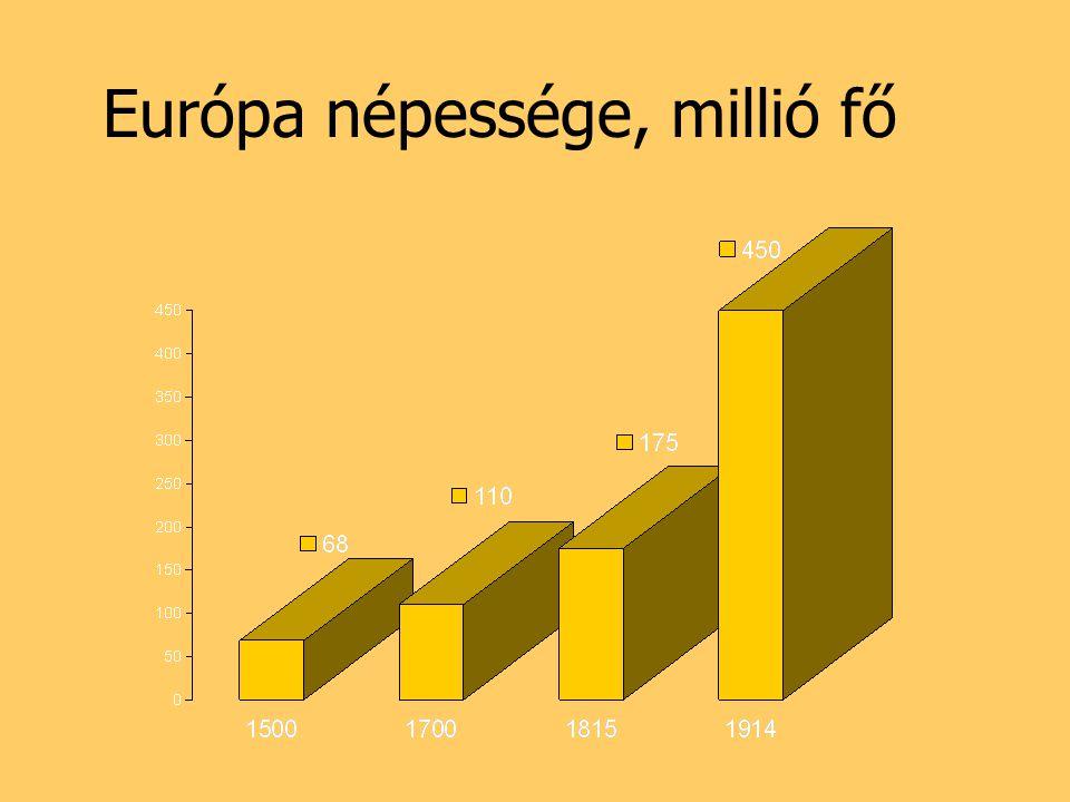 A demográfiai adatok forrásai 1.Anyakönyvek –Egyházi anyakönyvek –Állami anyakönyvezés 2.
