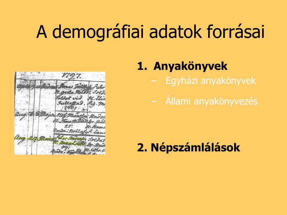 A demográfiai adatok forrásai 1.Anyakönyvek –Egyházi anyakönyvek –Állami anyakönyvezés 2. Népszámlálások