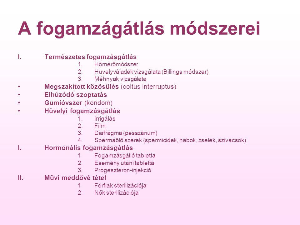A fogamzágátlás módszerei I.Természetes fogamzásgátlás 1.Hőmérőmódszer 2.Hüvelyváladék vizsgálata (Billings módszer) 3.Méhnyak vizsgálata Megszakított közösülés (coitus interruptus) Elhúzódó szoptatás Gumióvszer (kondom) Hüvelyi fogamzásgátlás 1.Irrigálás 2.Film 3.Diafragma (pesszárium) 4.Spermaölő szerek (spermicidek, habok, zselék, szivacsok) I.Hormonális fogamzásgátlás 1.Fogamzásgátló tabletta 2.Esemény utáni tabletta 3.Progeszteron-injekció II.Művi meddővé tétel 1.Férfiak sterilizációja 2.Nők sterilizációja