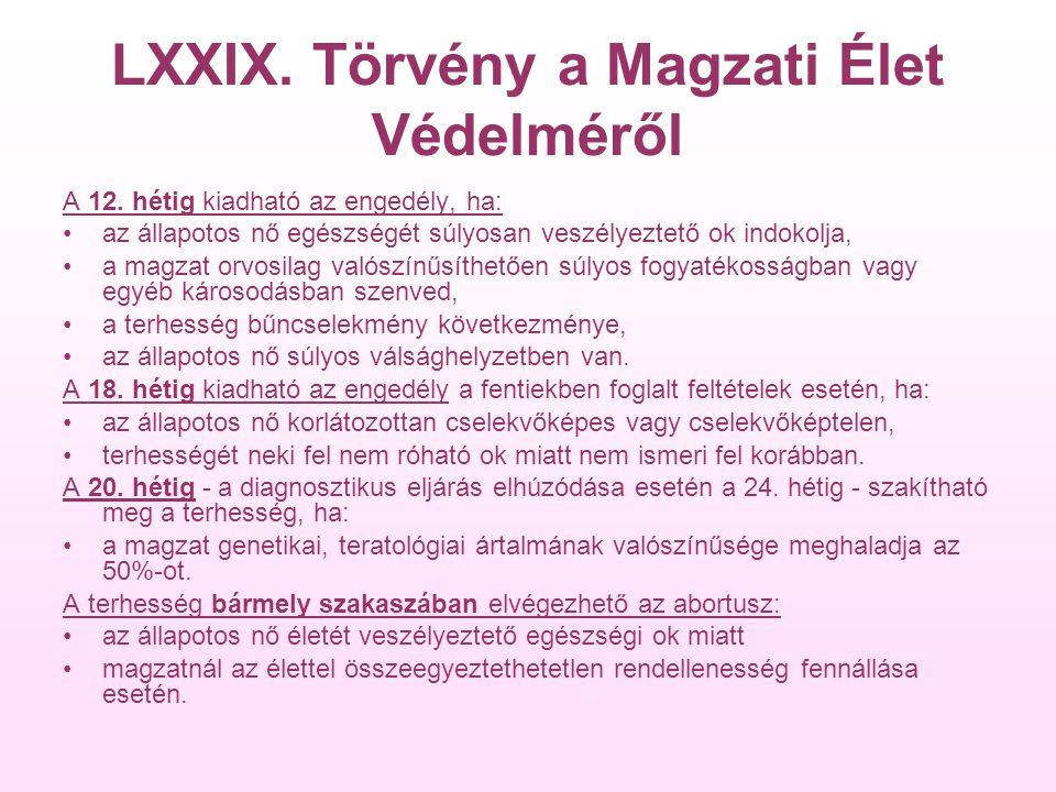 LXXIX. Törvény a Magzati Élet Védelméről A 12.