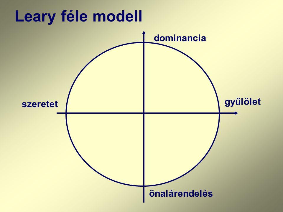 dominancia önalárendelés szeretet gyűlölet Leary féle modell