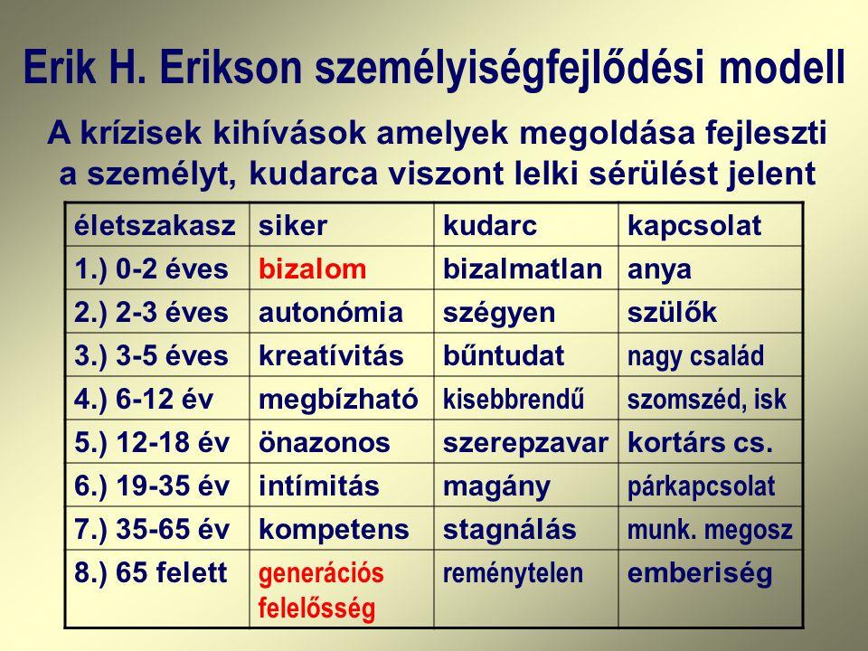 Erik H. Erikson személyiségfejlődési modell A krízisek kihívások amelyek megoldása fejleszti a személyt, kudarca viszont lelki sérülést jelent életsza