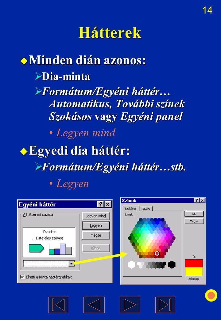 14 Hátterek  Minden dián azonos:  Dia-minta  Formátum/Egyéni háttér… Automatikus, További színek Szokásos vagy Egyéni panel Legyen mind  Egyedi di