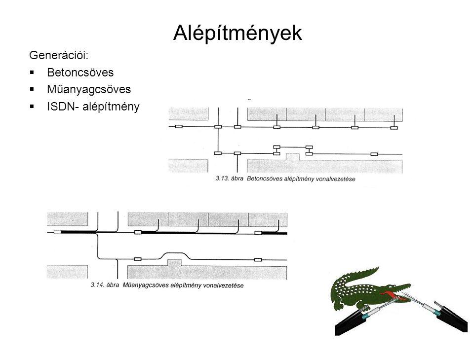 Alépítmény építés szakaszai: előkészítési, megvalósulási és befejező szakasz.