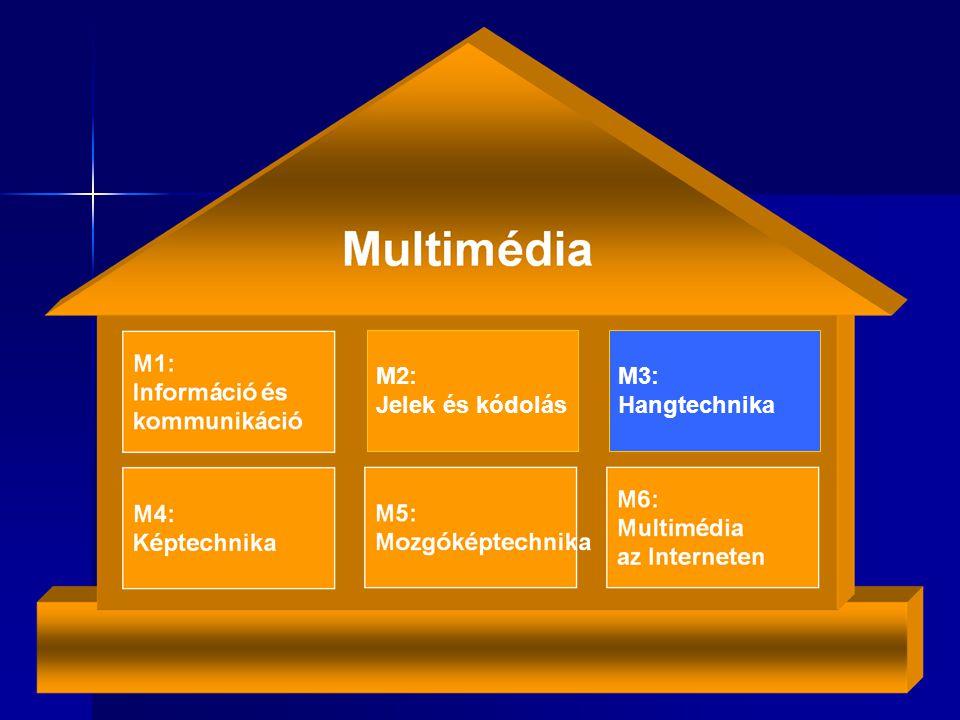 Az ember és a számítógép közti felületek A digitális számítógép segítségével a hangjeleket négyféleképp adhatjuk vissza: A digitális számítógép segítségével a hangjeleket négyféleképp adhatjuk vissza: –digitális-analóg átalakító segítségével: a jeleket digitális hangjelekként merevlemezen tárolva, –szintetizátor segítségével: az információt MIDI fájlban a hangkártyához küldjük, és ott kerül sor a feldolgozására, –magának a MIDI felületnek a segítségével: az információt MIDI fájlban küldjük egy külső szintetizátorhoz vagy –CD-meghajtó segítségével.