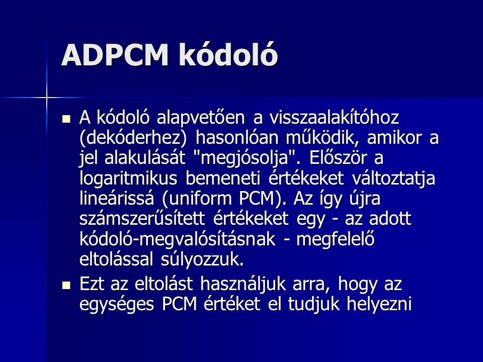 ADPCM kódoló A kódoló alapvetően a visszaalakítóhoz (dekóderhez) hasonlóan működik, amikor a jel alakulását