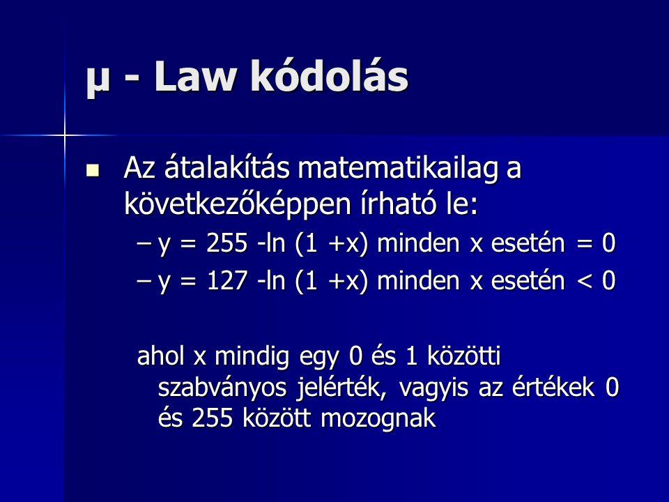 μ - Law kódolás Az átalakítás matematikailag a következőképpen írható le: Az átalakítás matematikailag a következőképpen írható le: –y = 255 -ln (1 +x