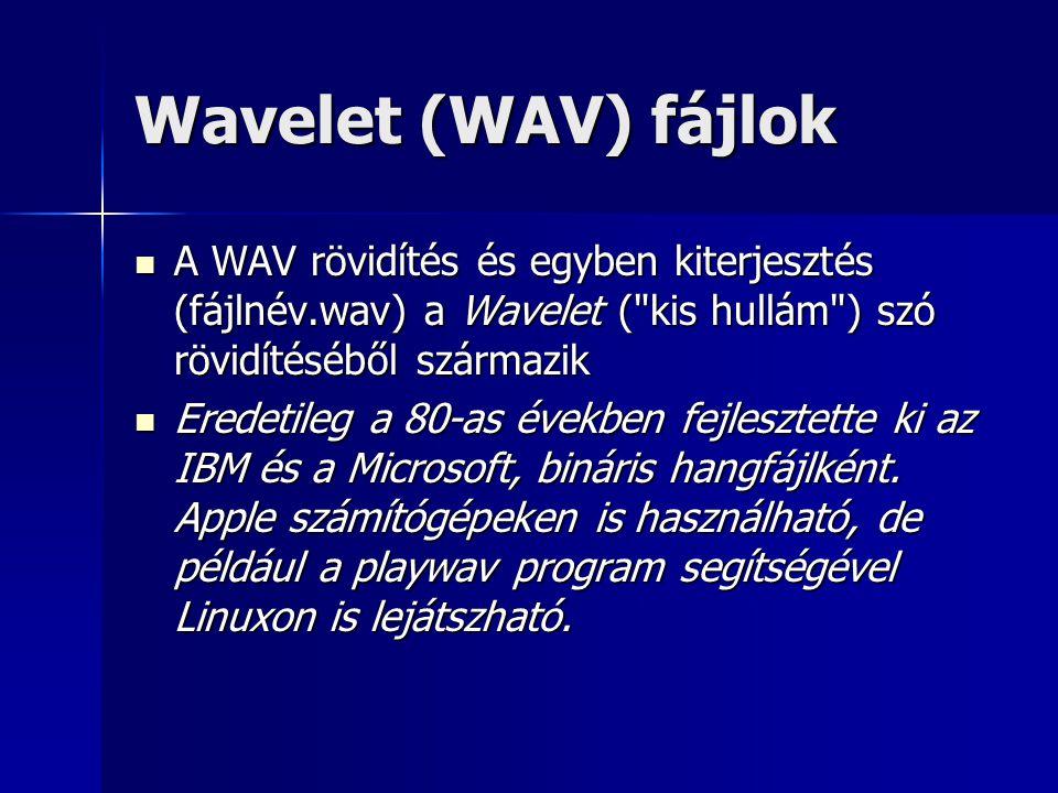 Wavelet (WAV) fájlok A WAV rövidítés és egyben kiterjesztés (fájlnév.wav) a Wavelet (