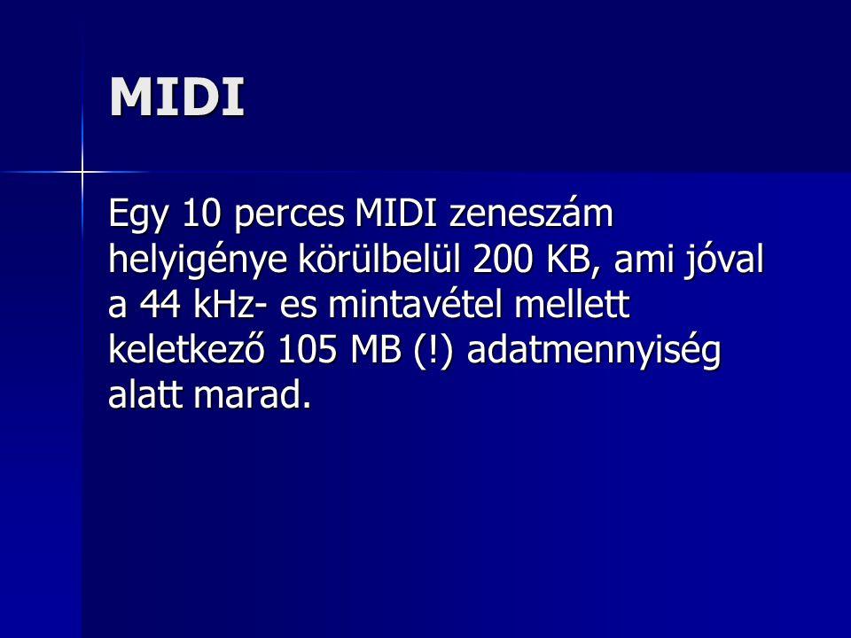 MIDI Egy 10 perces MIDI zeneszám helyigénye körülbelül 200 KB, ami jóval a 44 kHz- es mintavétel mellett keletkező 105 MB (!) adatmennyiség alatt mara