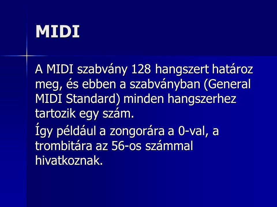 MIDI A MIDI szabvány 128 hangszert határoz meg, és ebben a szabványban (General MIDI Standard) minden hangszerhez tartozik egy szám. Így például a zon