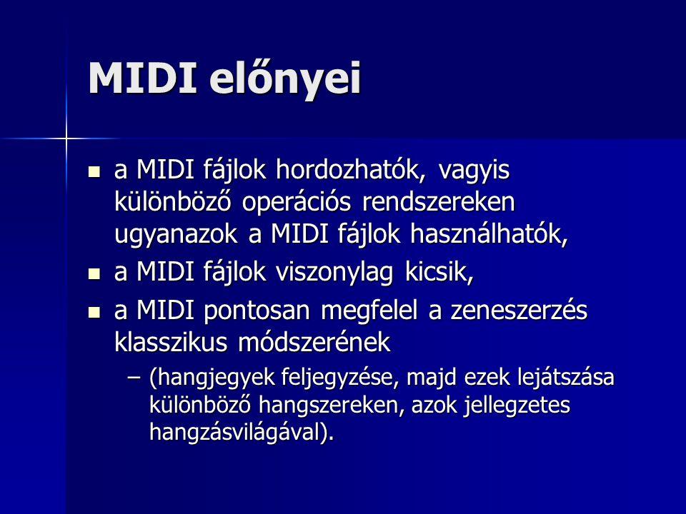 MIDI előnyei a MIDI fájlok hordozhatók, vagyis különböző operációs rendszereken ugyanazok a MIDI fájlok használhatók, a MIDI fájlok hordozhatók, vagyi