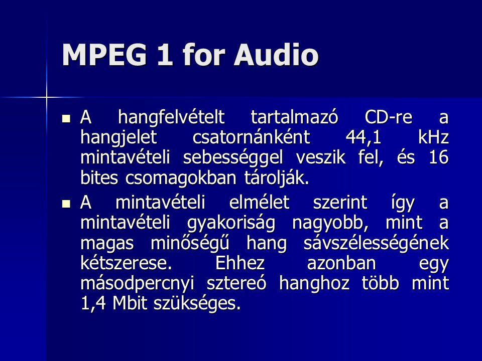 MPEG 1 for Audio A hangfelvételt tartalmazó CD-re a hangjelet csatornánként 44,1 kHz mintavételi sebességgel veszik fel, és 16 bites csomagokban tárol