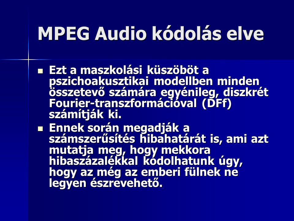 MPEG Audio kódolás elve Ezt a maszkolási küszöböt a pszichoakusztikai modellben minden összetevő számára egyénileg, diszkrét Fourier-transzformációval