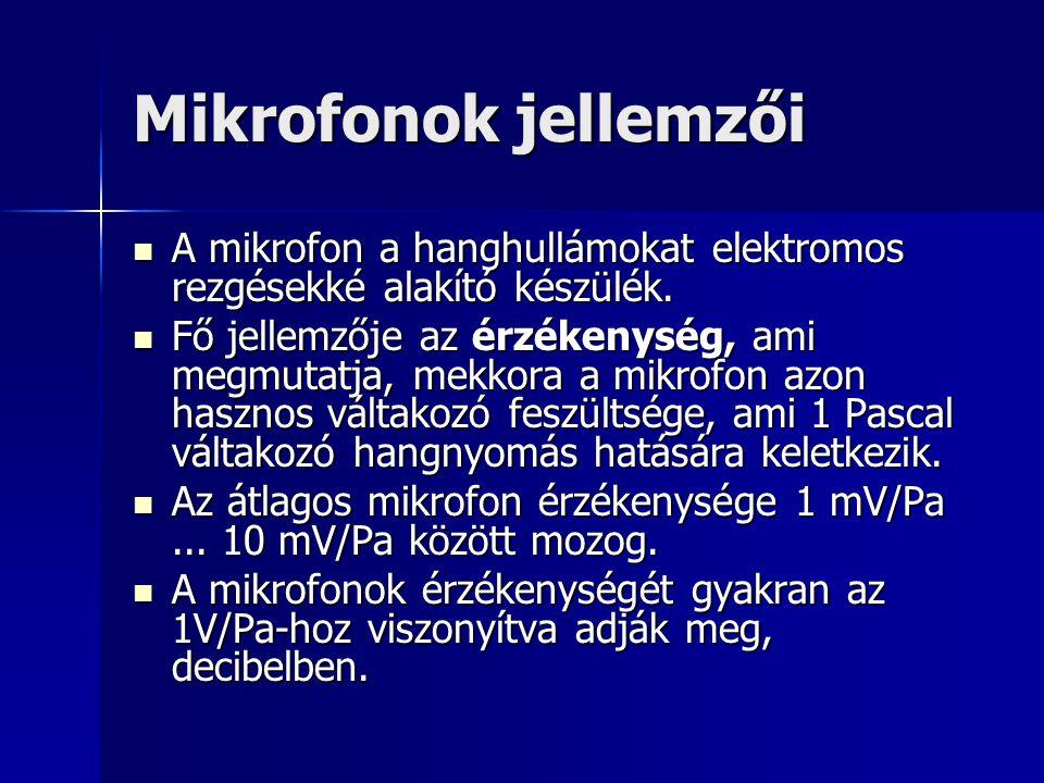 Mikrofonok jellemzői A mikrofon a hanghullámokat elektromos rezgésekké alakító készülék. A mikrofon a hanghullámokat elektromos rezgésekké alakító kés