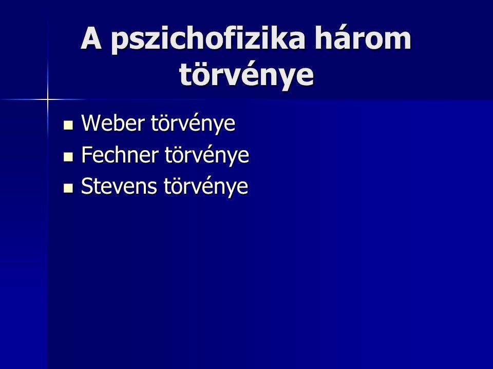A pszichofizika három törvénye Weber törvénye Weber törvénye Fechner törvénye Fechner törvénye Stevens törvénye Stevens törvénye