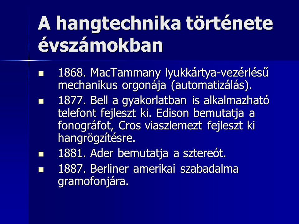 A hangtechnika története évszámokban 1868. MacTammany lyukkártya-vezérlésű mechanikus orgonája (automatizálás). 1868. MacTammany lyukkártya-vezérlésű
