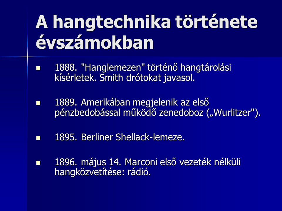 A hangtechnika története évszámokban 1888.