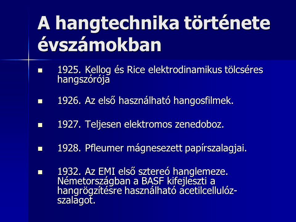 A hangtechnika története évszámokban 1925. Kellog és Rice elektrodinamikus tölcséres hangszórója 1925. Kellog és Rice elektrodinamikus tölcséres hangs