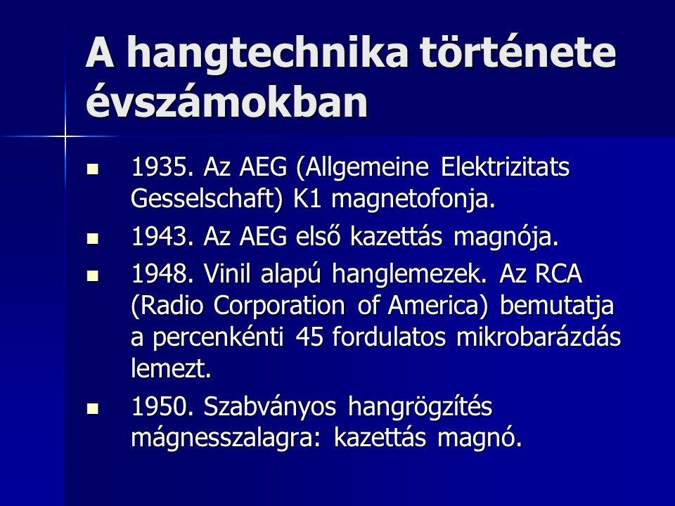A hangtechnika története évszámokban 1935. Az AEG (Allgemeine Elektrizitats Gesselschaft) K1 magnetofonja. 1935. Az AEG (Allgemeine Elektrizitats Gess