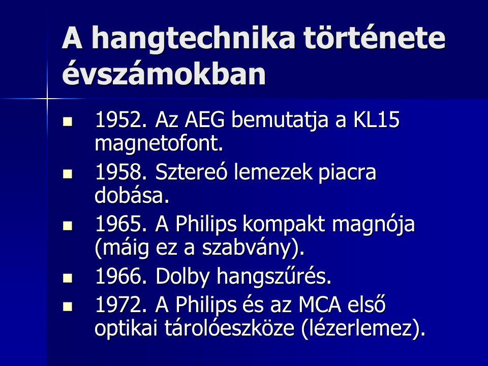 A hangtechnika története évszámokban 1952. Az AEG bemutatja a KL15 magnetofont. 1952. Az AEG bemutatja a KL15 magnetofont. 1958. Sztereó lemezek piacr