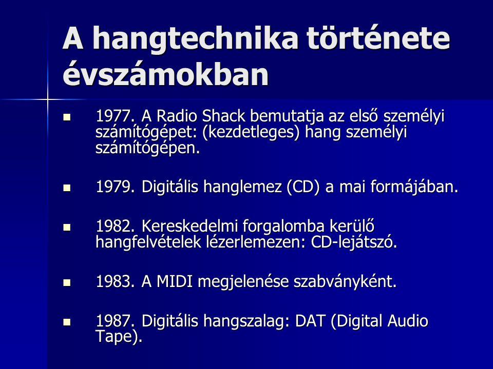 A hangtechnika története évszámokban 1977. A Radio Shack bemutatja az első személyi számítógépet: (kezdetleges) hang személyi számítógépen. 1977. A Ra