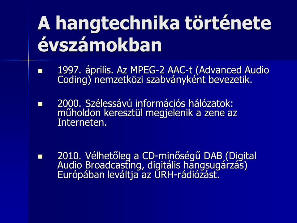 A hangtechnika története évszámokban 1997. április. Az MPEG-2 AAC-t (Advanced Audio Coding) nemzetközi szabványként bevezetik. 1997. április. Az MPEG-