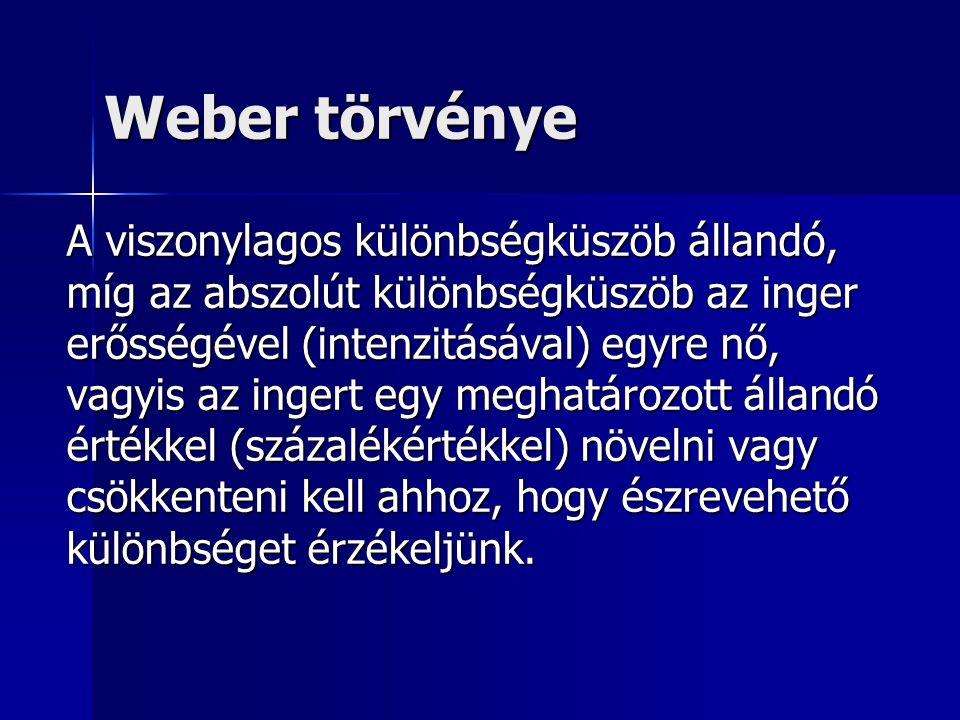 Weber törvénye A viszonylagos különbségküszöb állandó, míg az abszolút különbségküszöb az inger erősségével (intenzitásával) egyre nő, vagyis az inger