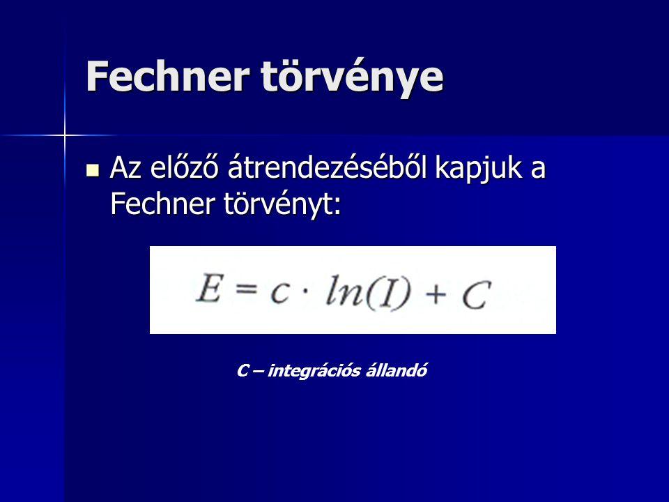 Fechner törvénye Az előző átrendezéséből kapjuk a Fechner törvényt: Az előző átrendezéséből kapjuk a Fechner törvényt: C – integrációs állandó
