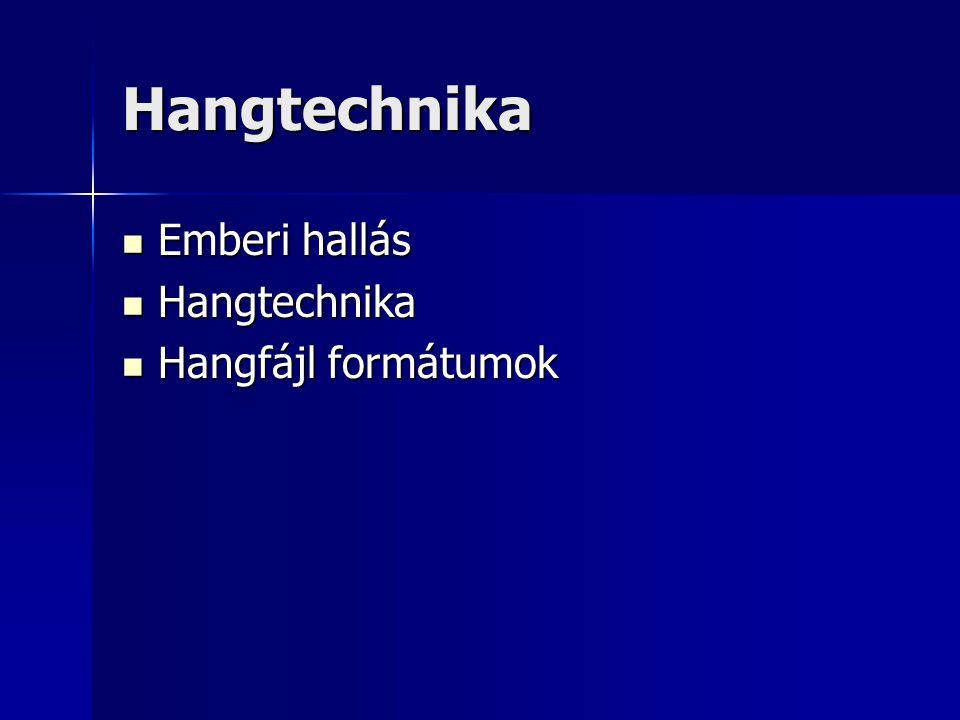 Hangtechnika Emberi hallás Emberi hallás Hangtechnika Hangtechnika Hangfájl formátumok Hangfájl formátumok