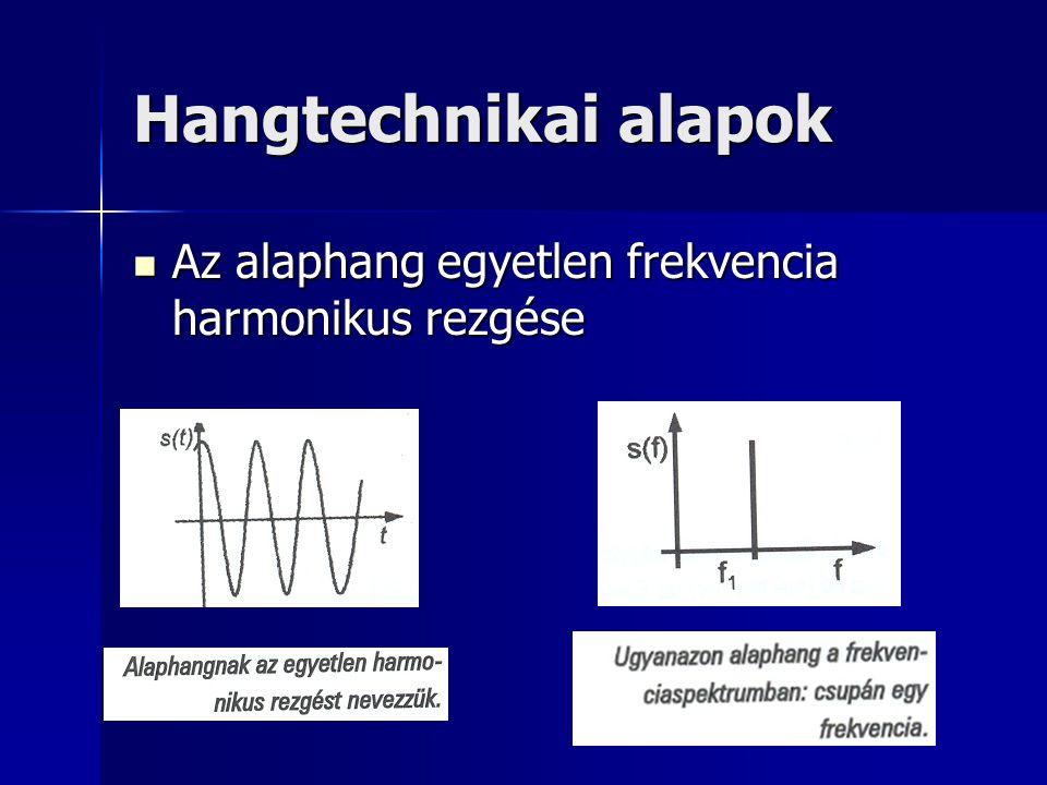Hangtechnikai alapok Az alaphang egyetlen frekvencia harmonikus rezgése Az alaphang egyetlen frekvencia harmonikus rezgése