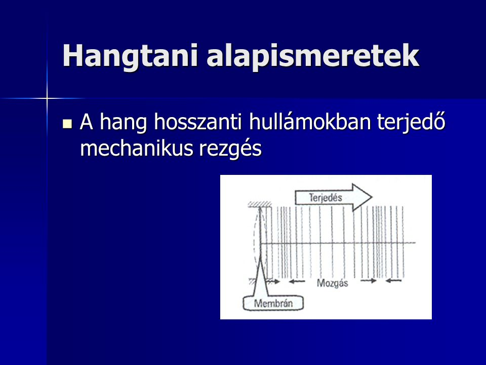 Hangtani alapismeretek A hang hosszanti hullámokban terjedő mechanikus rezgés A hang hosszanti hullámokban terjedő mechanikus rezgés