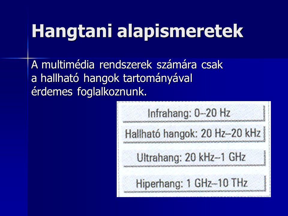 MPEG Audio kódolás elve A digitális bemeneti jelet az emberi hallás alapelvének megfelelő módon 32 egyforma összetevőre osztják (frekvenciacsoportok, frekvenciasáv- szakaszok).