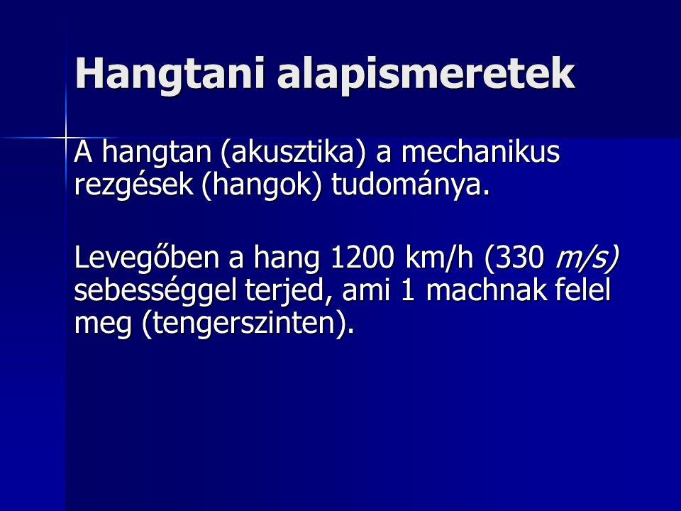 Hangtani alapismeretek A hangtan (akusztika) a mechanikus rezgések (hangok) tudománya. Levegőben a hang 1200 km/h (330 m/s) sebességgel terjed, ami 1