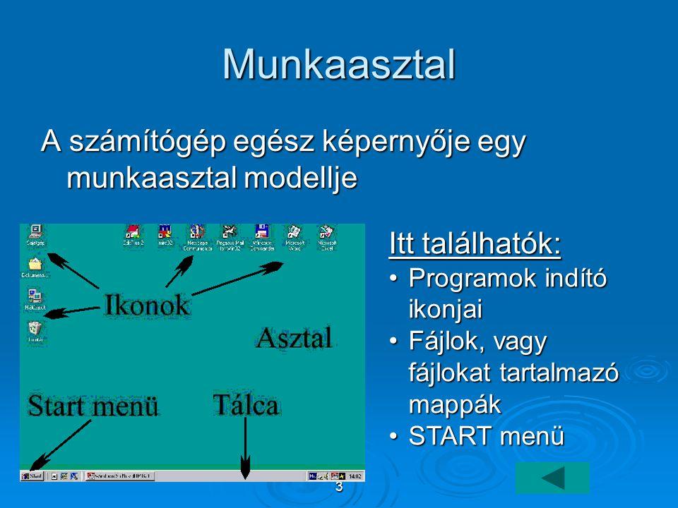 3 Munkaasztal A számítógép egész képernyője egy munkaasztal modellje Itt találhatók: Programok indító ikonjaiProgramok indító ikonjai Fájlok, vagy fájlokat tartalmazó mappákFájlok, vagy fájlokat tartalmazó mappák START menüSTART menü
