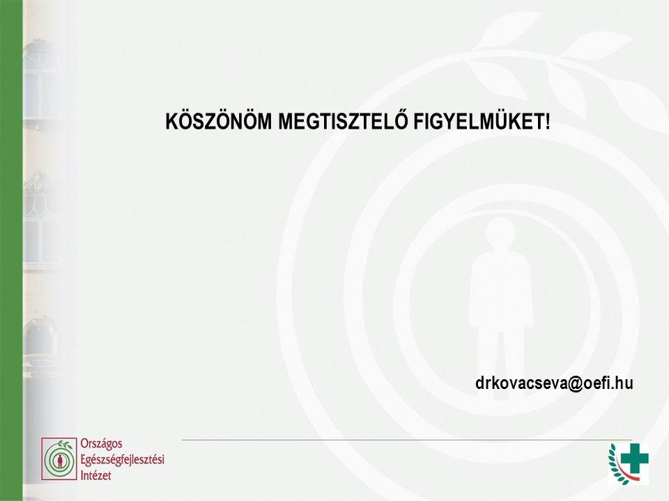KÖSZÖNÖM MEGTISZTELŐ FIGYELMÜKET! drkovacseva@oefi.hu