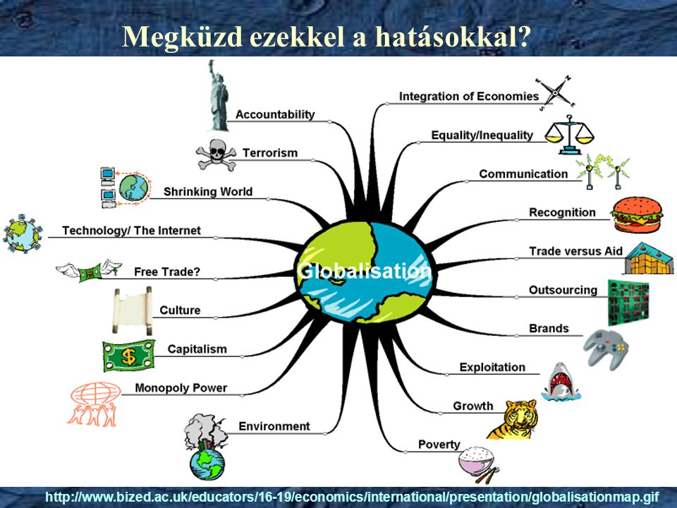 http://www.bized.ac.uk/educators/16-19/economics/international/presentation/globalisationmap.gif Megküzd ezekkel a hatásokkal